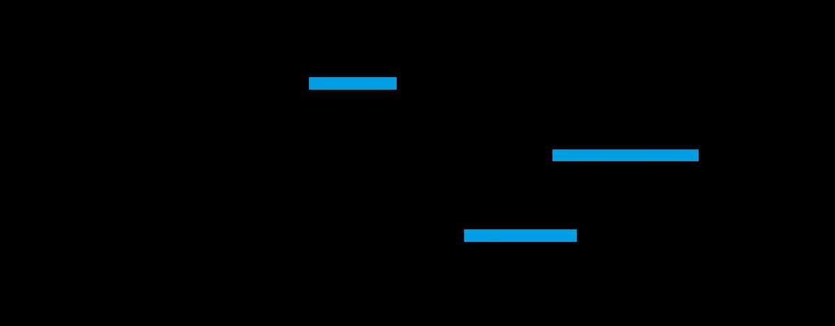 Sciences Po Lyon, Lyon, France, IEP, Alliance Française de Lyon, partenariat