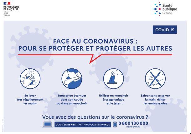 gestes pour se protéger du coronavirus